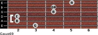 Gaug6/9 for guitar on frets 3, 2, 2, 4, 4, 5