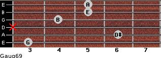 Gaug6/9 for guitar on frets 3, 6, x, 4, 5, 5