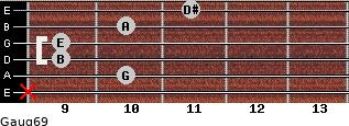 Gaug6/9 for guitar on frets x, 10, 9, 9, 10, 11