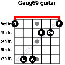 Gaug6/9 for guitar on frets 3, 7, 7, 4, 4, 3