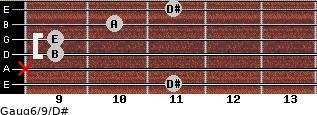 Gaug6/9/D# for guitar on frets 11, x, 9, 9, 10, 11