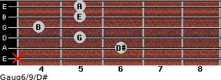 Gaug6/9/D# for guitar on frets x, 6, 5, 4, 5, 5