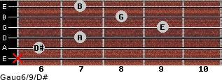 Gaug6/9/D# for guitar on frets x, 6, 7, 9, 8, 7
