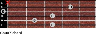 Gaug7 for guitar on frets 3, 2, 3, 0, 4, x