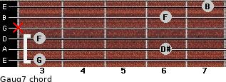 Gaug7 for guitar on frets 3, 6, 3, x, 6, 7