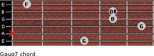 Gaug7 for guitar on frets 3, x, 5, 4, 4, 1