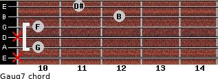 Gaug7 for guitar on frets x, 10, x, 10, 12, 11