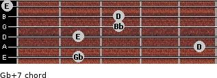 Gb+7 for guitar on frets 2, 5, 2, 3, 3, 0