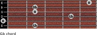 Gb- for guitar on frets 2, 0, 4, 2, 2, 5