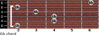 Gb for guitar on frets 2, 4, 4, 3, 2, 6