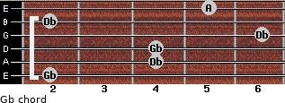 Gb- for guitar on frets 2, 4, 4, 6, 2, 5