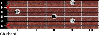Gb for guitar on frets x, 9, 8, 6, x, 9