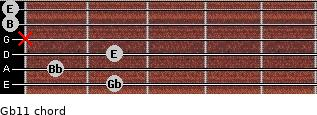 Gb11 for guitar on frets 2, 1, 2, x, 0, 0