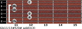 Gb11/13#5/D# add(m3) guitar chord