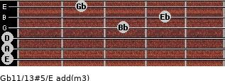 Gb11/13#5/E add(m3) guitar chord