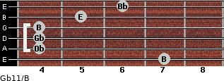 Gb11/B for guitar on frets 7, 4, 4, 4, 5, 6
