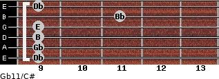 Gb11/C# for guitar on frets 9, 9, 9, 9, 11, 9
