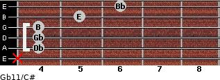 Gb11/C# for guitar on frets x, 4, 4, 4, 5, 6