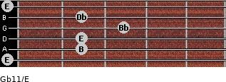 Gb11/E for guitar on frets 0, 2, 2, 3, 2, 0