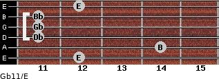 Gb11/E for guitar on frets 12, 14, 11, 11, 11, 12