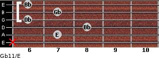 Gb11/E for guitar on frets x, 7, 8, 6, 7, 6