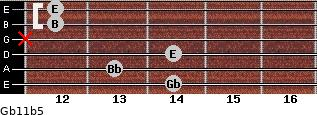 Gb11b5 for guitar on frets 14, 13, 14, x, 12, 12
