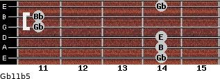 Gb11b5 for guitar on frets 14, 14, 14, 11, 11, 14