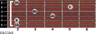 Gb11b5 for guitar on frets 2, 2, 4, 3, 5, 2