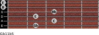 Gb11b5 for guitar on frets 2, 3, 2, 3, 0, 0