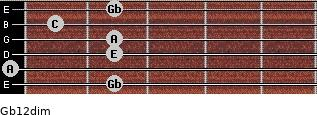 Gb1/2dim for guitar on frets 2, 0, 2, 2, 1, 2