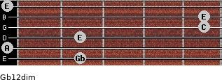 Gb1/2dim for guitar on frets 2, 0, 2, 5, 5, 0