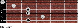 Gb1/2dim for guitar on frets 2, 3, 2, 2, 1, 0