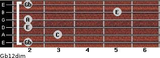 Gb1/2dim for guitar on frets 2, 3, 2, 2, 5, 2
