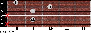 Gb1/2dim for guitar on frets x, 9, x, 9, 10, 8