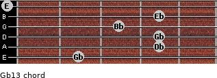 Gb13 for guitar on frets 2, 4, 4, 3, 4, 0