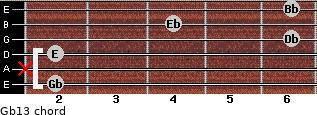 Gb13 for guitar on frets 2, x, 2, 6, 4, 6
