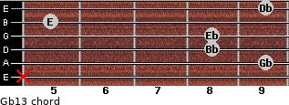 Gb13 for guitar on frets x, 9, 8, 8, 5, 9