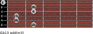 Gb13 add(m3) guitar chord