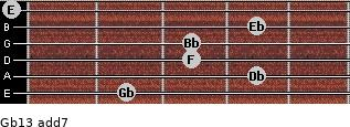 Gb13 add(7) guitar chord