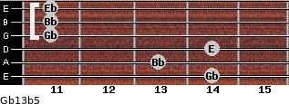 Gb13b5 for guitar on frets 14, 13, 14, 11, 11, 11