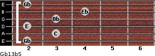 Gb13b5 for guitar on frets 2, 3, 2, 3, 4, 2