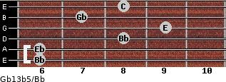 Gb13b5/Bb for guitar on frets 6, 6, 8, 9, 7, 8