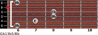 Gb13b5/Bb for guitar on frets 6, 7, 8, 8, x, 6