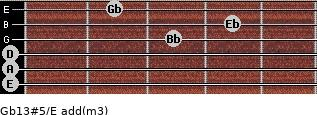 Gb13#5/E add(m3) guitar chord