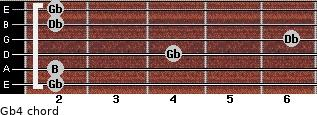 Gb4 for guitar on frets 2, 2, 4, 6, 2, 2