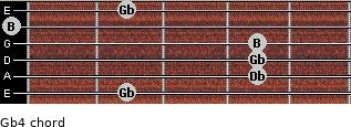 Gb4 for guitar on frets 2, 4, 4, 4, 0, 2
