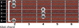 Gb4 for guitar on frets 2, 4, 4, 4, 2, 2