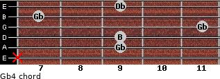 Gb4 for guitar on frets x, 9, 9, 11, 7, 9