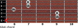 Gb4 for guitar on frets x, 9, 9, 6, 7, 7