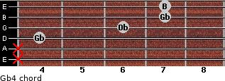 Gb4 for guitar on frets x, x, 4, 6, 7, 7
